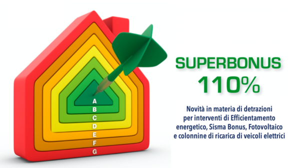Superbonus 110 %